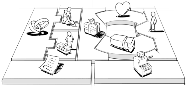 Coworking Business Model Canvas